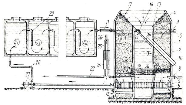 Схема установки Ладусса для
