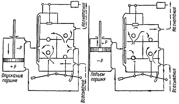 схема поршневого насоса Н-