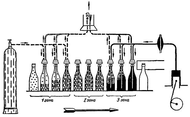 Схема работы аппарата