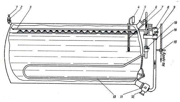 Схема оборудования установки