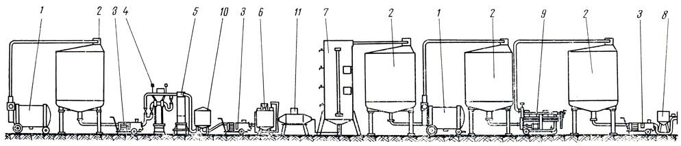 схема обработки винограда.