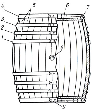 Винная дубовая бочка: 1
