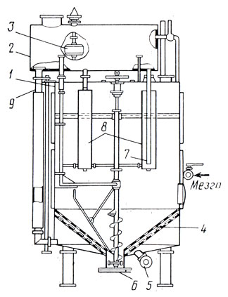 Бродильный аппарат УКС-3М: 1