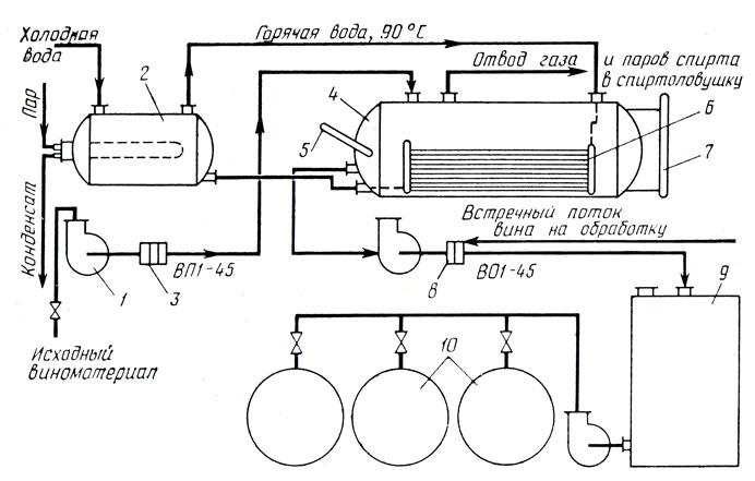 Схема приготовления марочного