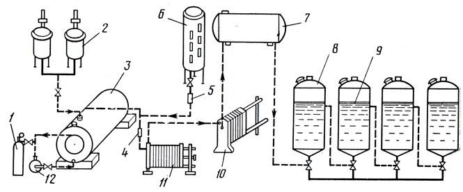 Технология крепленых вин [1988