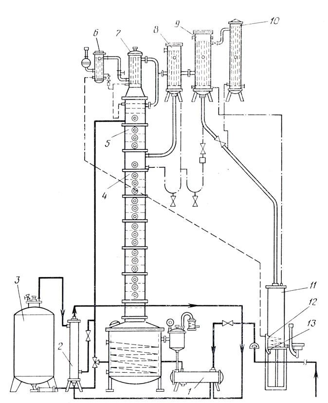 Схема перегонного аппарата К-