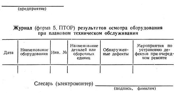 Договор Найма Сотрудника образец