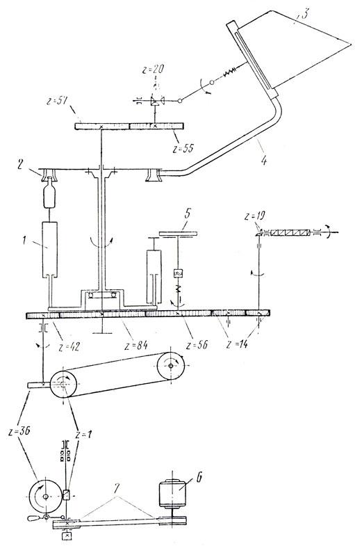Кинематическая схема автомата