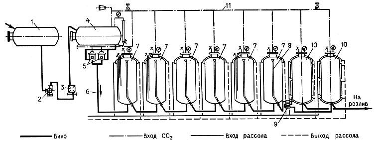 Схема опытной установки