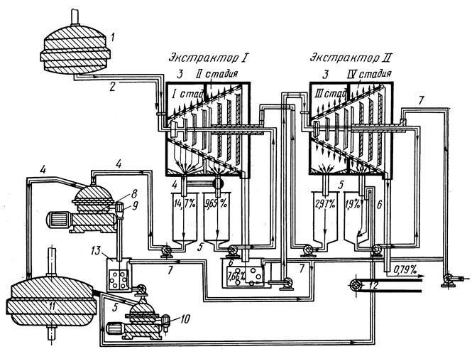 Схема фильтрационного