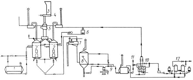 Схема кипячения, охлаждения и