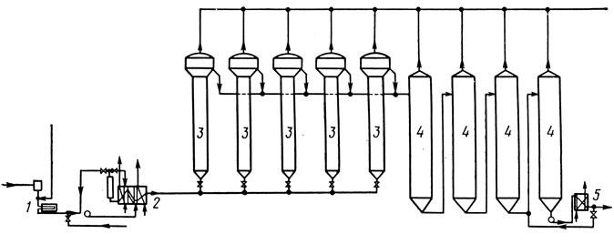 Схема пастеризации сусла