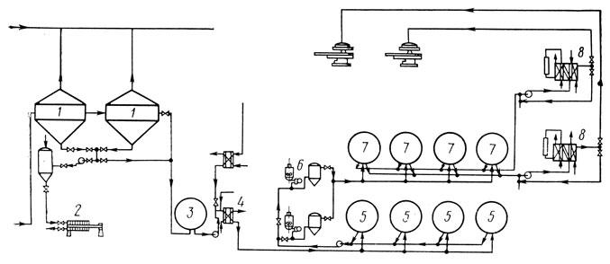 Схема кондиционирования и