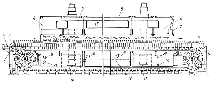Схема туннельного