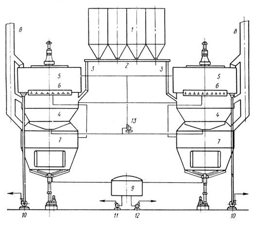 Схема шестипосудного варочного