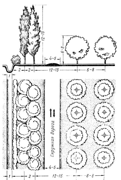 Схема размещения опушечных